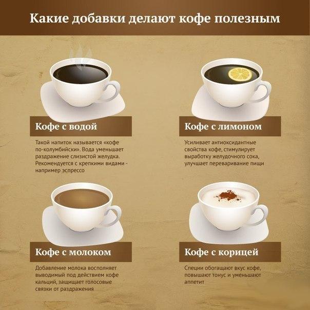 Арабика. Сорта кофе. Робуста, Арабика. Сорта кофе, Арабика, кофе, происхождение кофе, кофе, Coffee, coffeetrees, кофейные зерна, ароматный напиток, Колумбия, Кения, Эфиопия, Бразилия, Индонезия